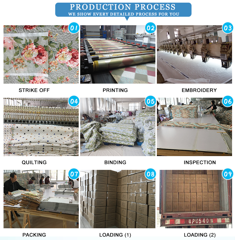 China quilt and bedspread factory production